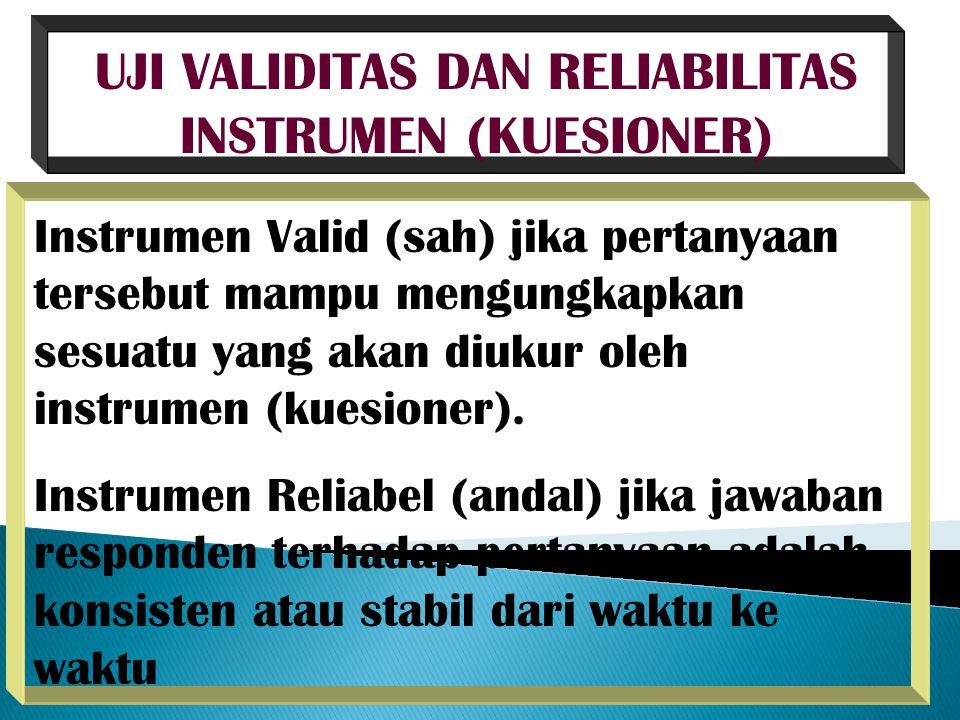 UJI VALIDITAS DAN RELIABILITAS INSTRUMEN (KUESIONER)
