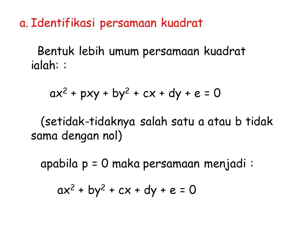 Identifikasi persamaan kuadrat