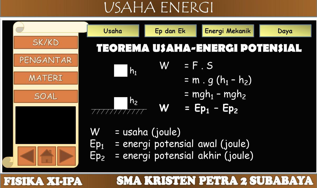 TEOREMA USAHA-ENERGI POTENSIAL
