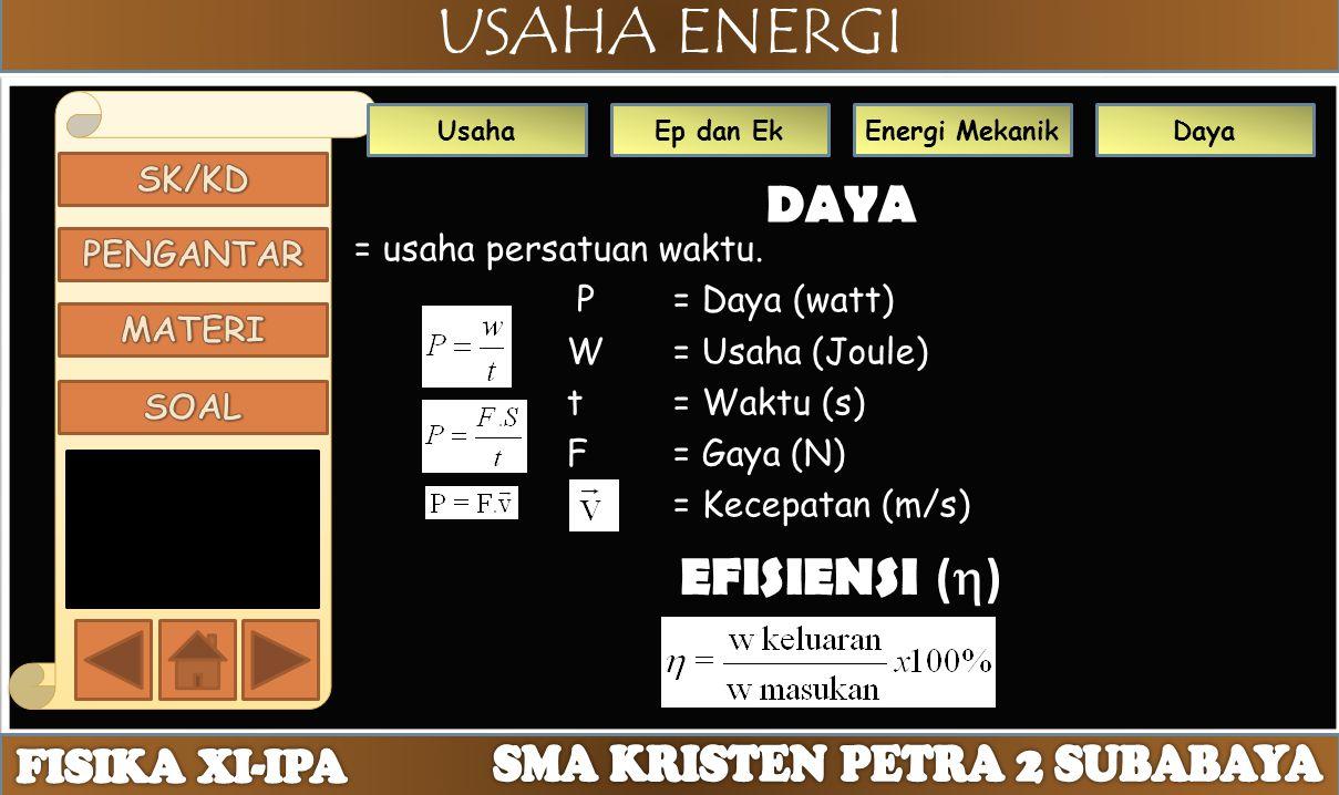 DAYA = usaha persatuan waktu. P = Daya (watt) W = Usaha (Joule) t = Waktu (s) F = Gaya (N) = Kecepatan (m/s)