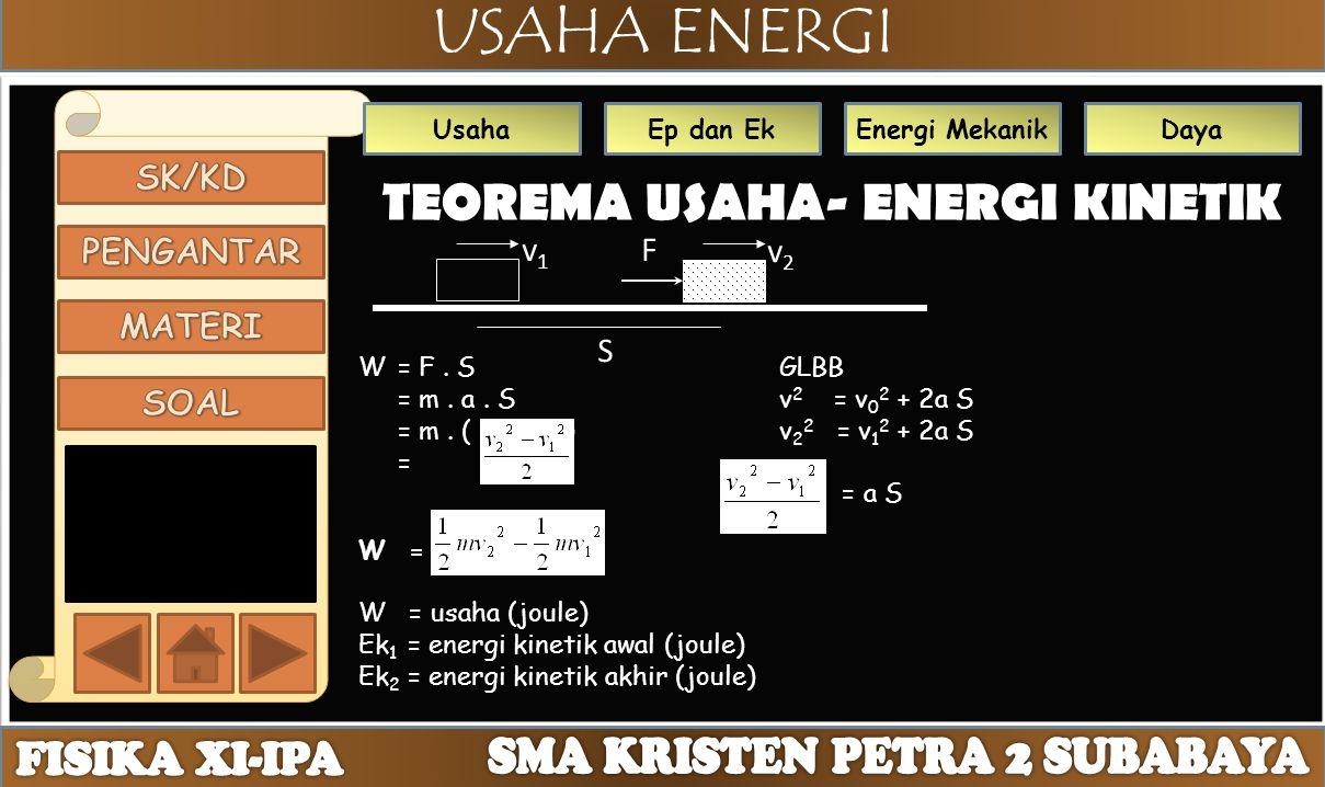 TEOREMA USAHA- ENERGI KINETIK