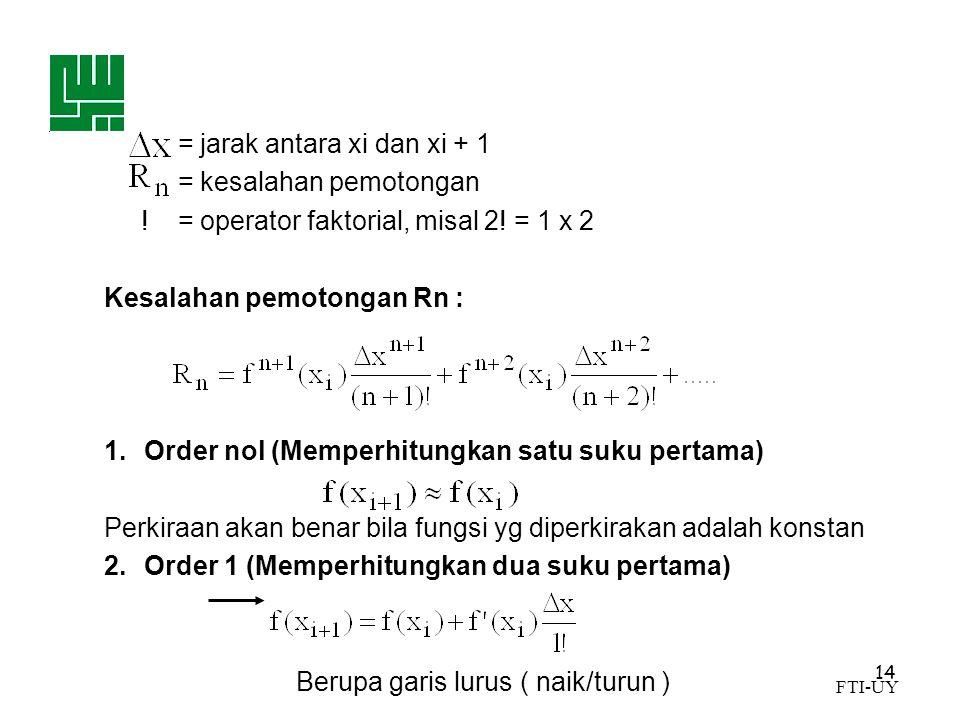 = jarak antara xi dan xi + 1 = kesalahan pemotongan