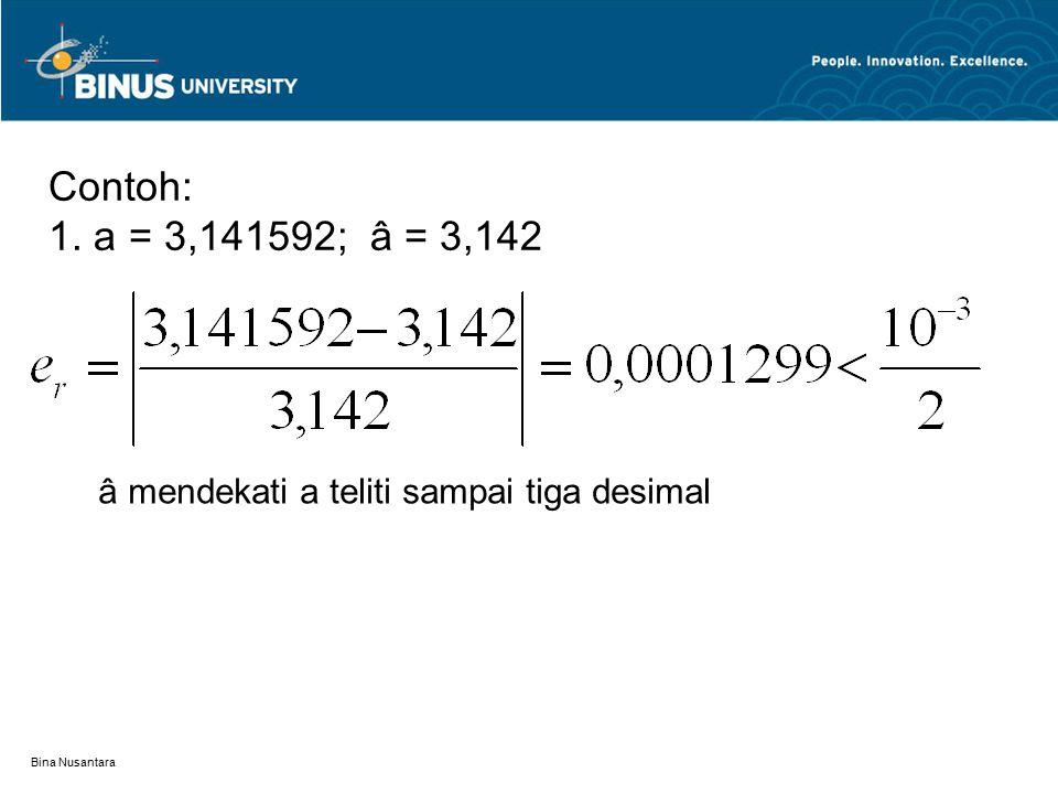 Contoh: 1. a = 3,141592; â = 3,142 â mendekati a teliti sampai tiga desimal Bina Nusantara