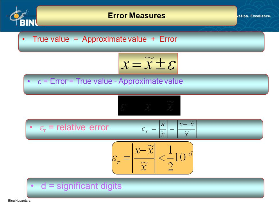 r = relative error d = significant digits Error Measures