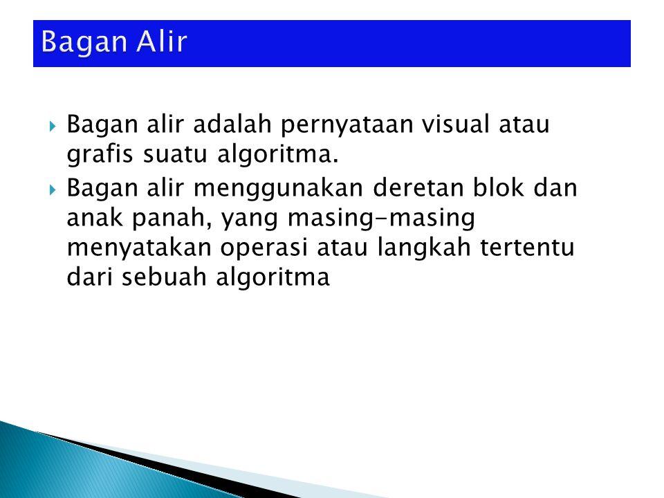 Bagan Alir Bagan alir adalah pernyataan visual atau grafis suatu algoritma.