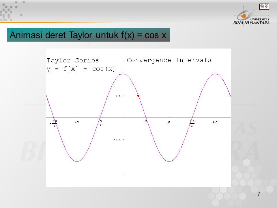 Animasi deret Taylor untuk f(x) = cos x