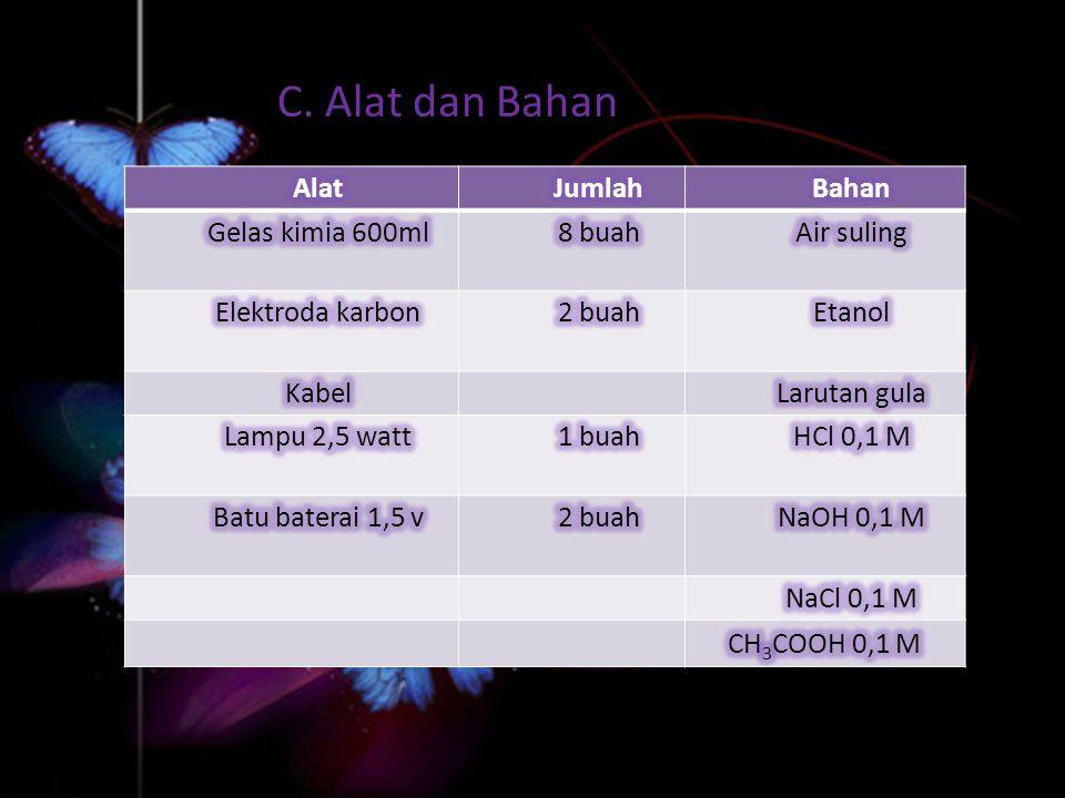 C. Alat dan Bahan Alat Jumlah Bahan Gelas kimia 600ml 8 buah