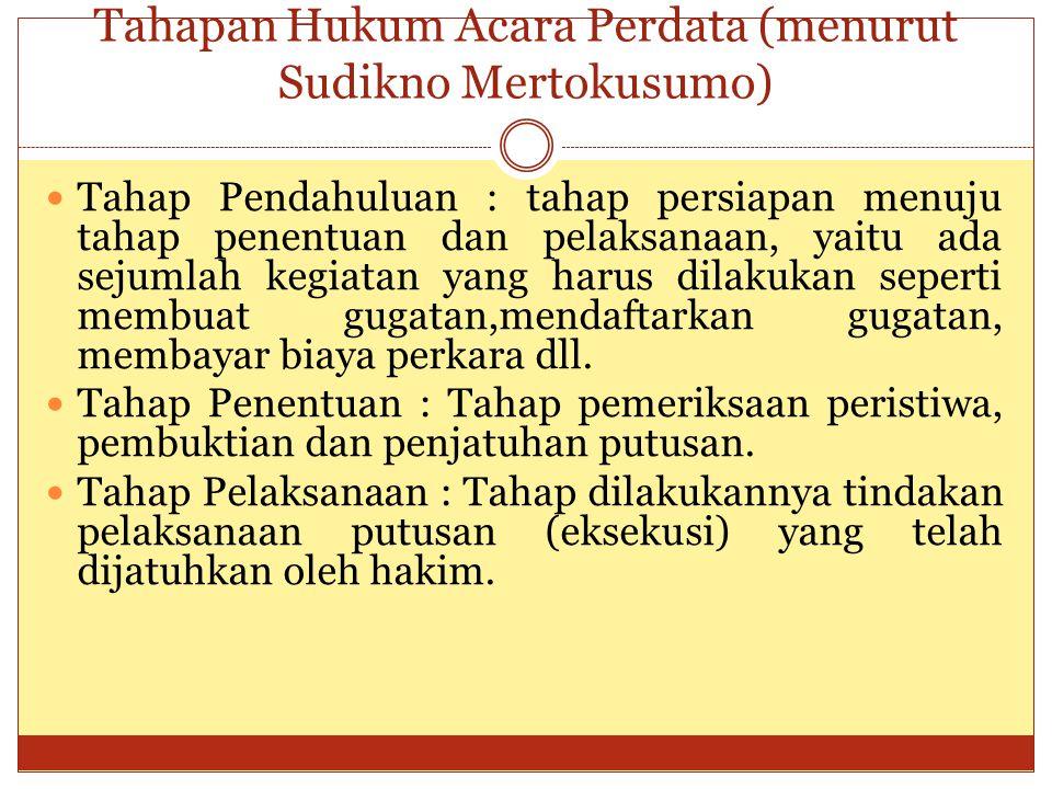 Tahapan Hukum Acara Perdata (menurut Sudikno Mertokusumo)