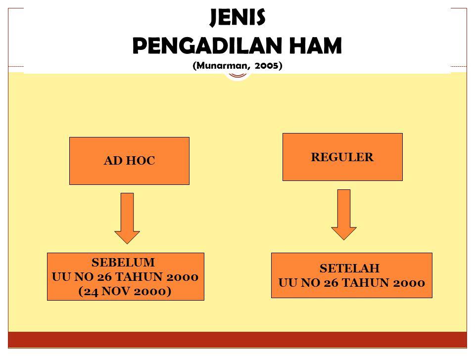 JENIS PENGADILAN HAM (Munarman, 2005)
