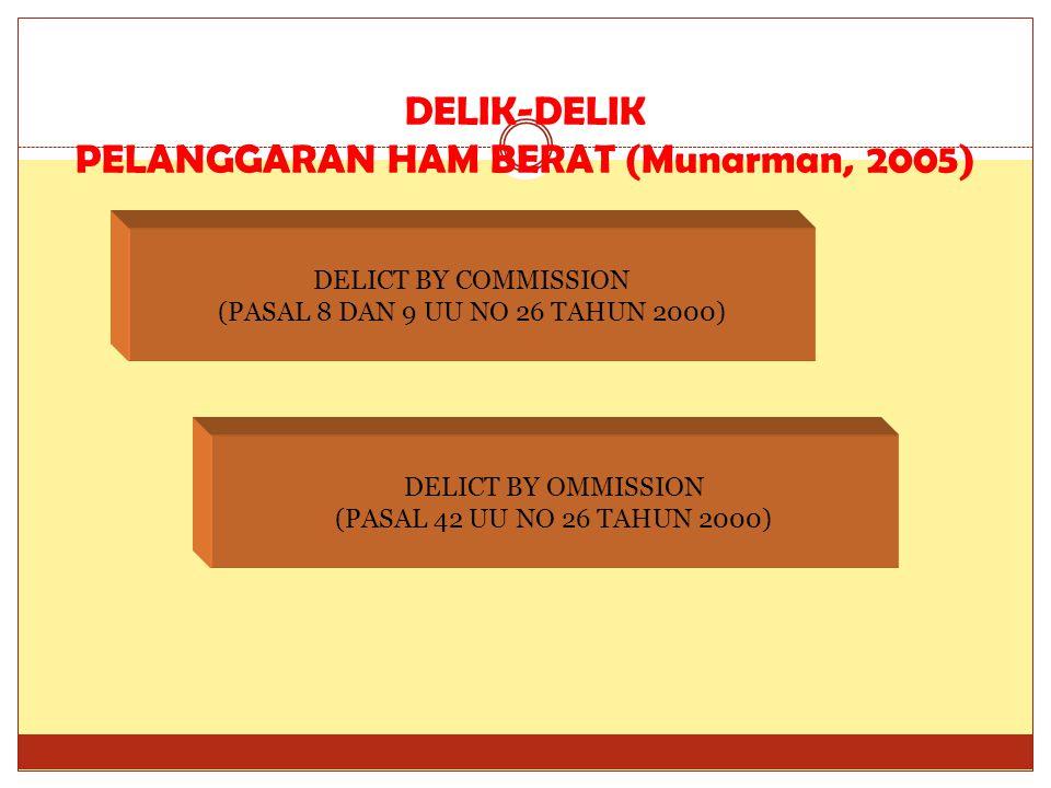 DELIK-DELIK PELANGGARAN HAM BERAT (Munarman, 2005)