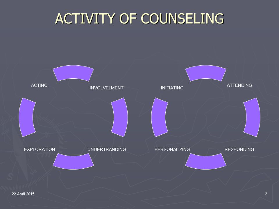 ACTIVITY OF COUNSELING