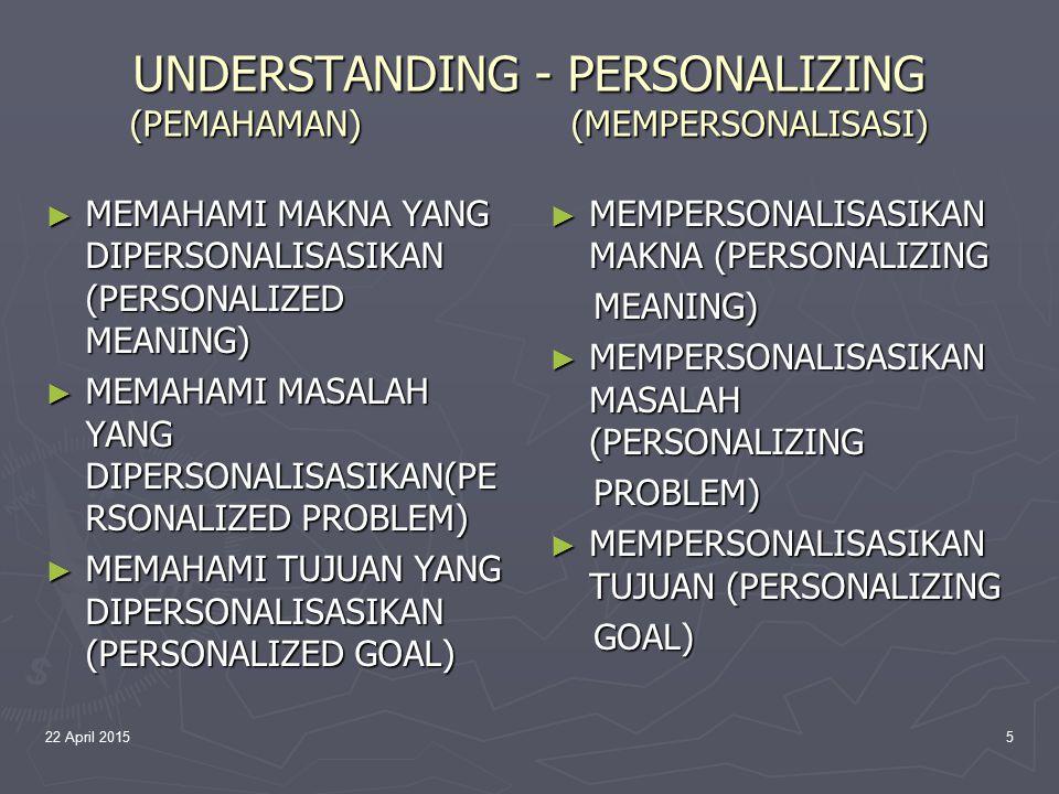 UNDERSTANDING - PERSONALIZING (PEMAHAMAN) (MEMPERSONALISASI)