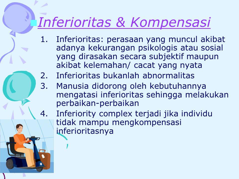 Inferioritas & Kompensasi