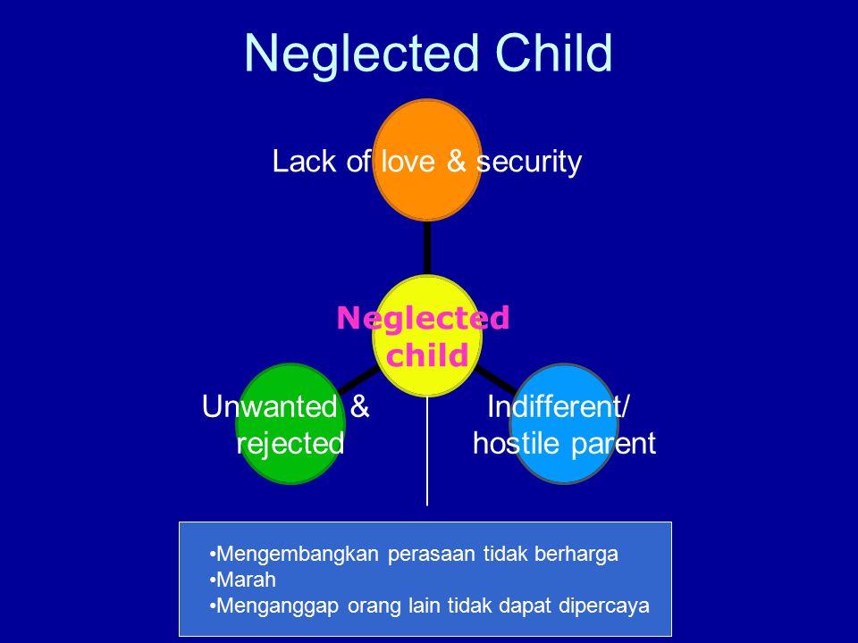 Neglected Child Mengembangkan perasaan tidak berharga Marah