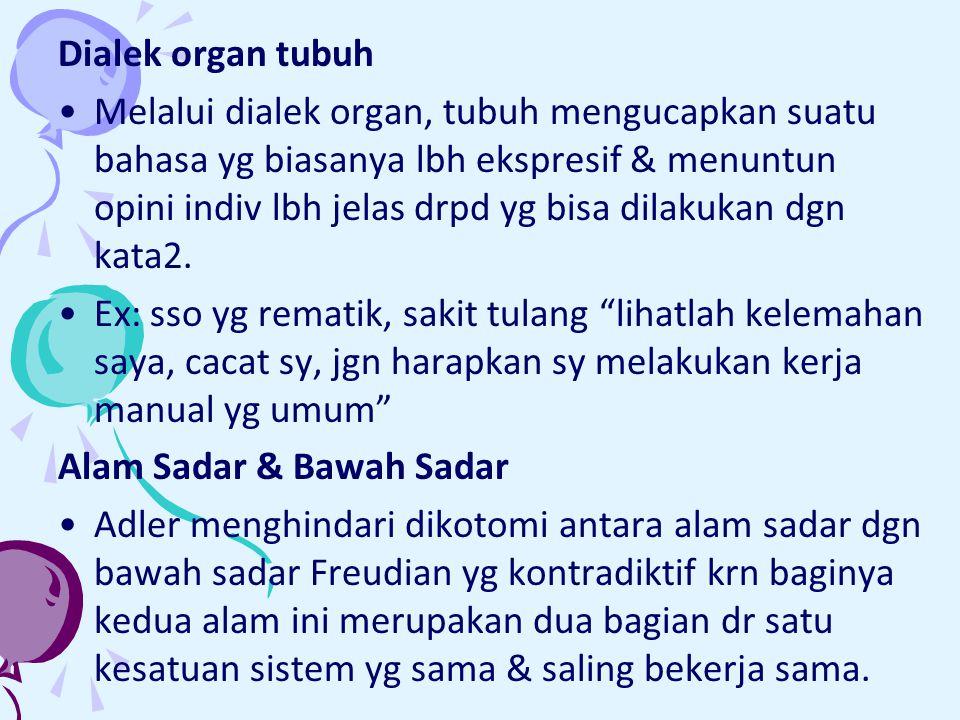 Dialek organ tubuh
