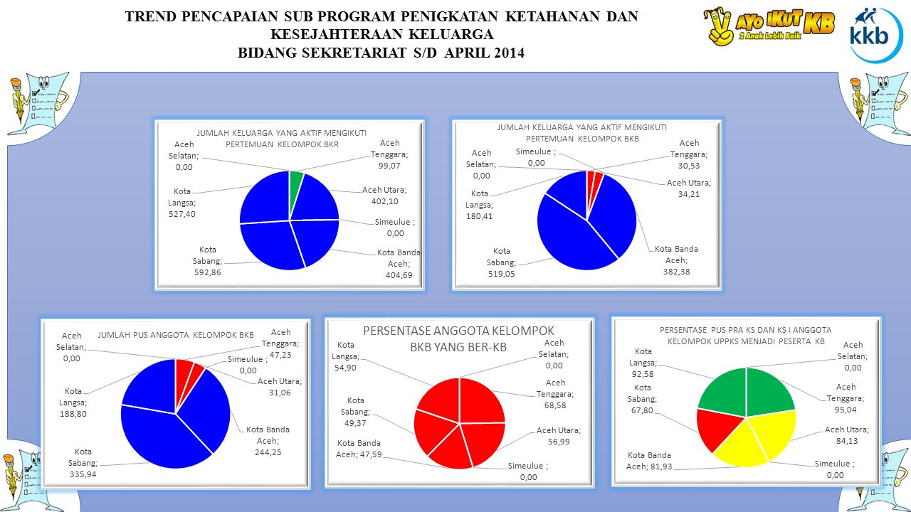 BIDANG SEKRETARIAT S/D APRIL 2014