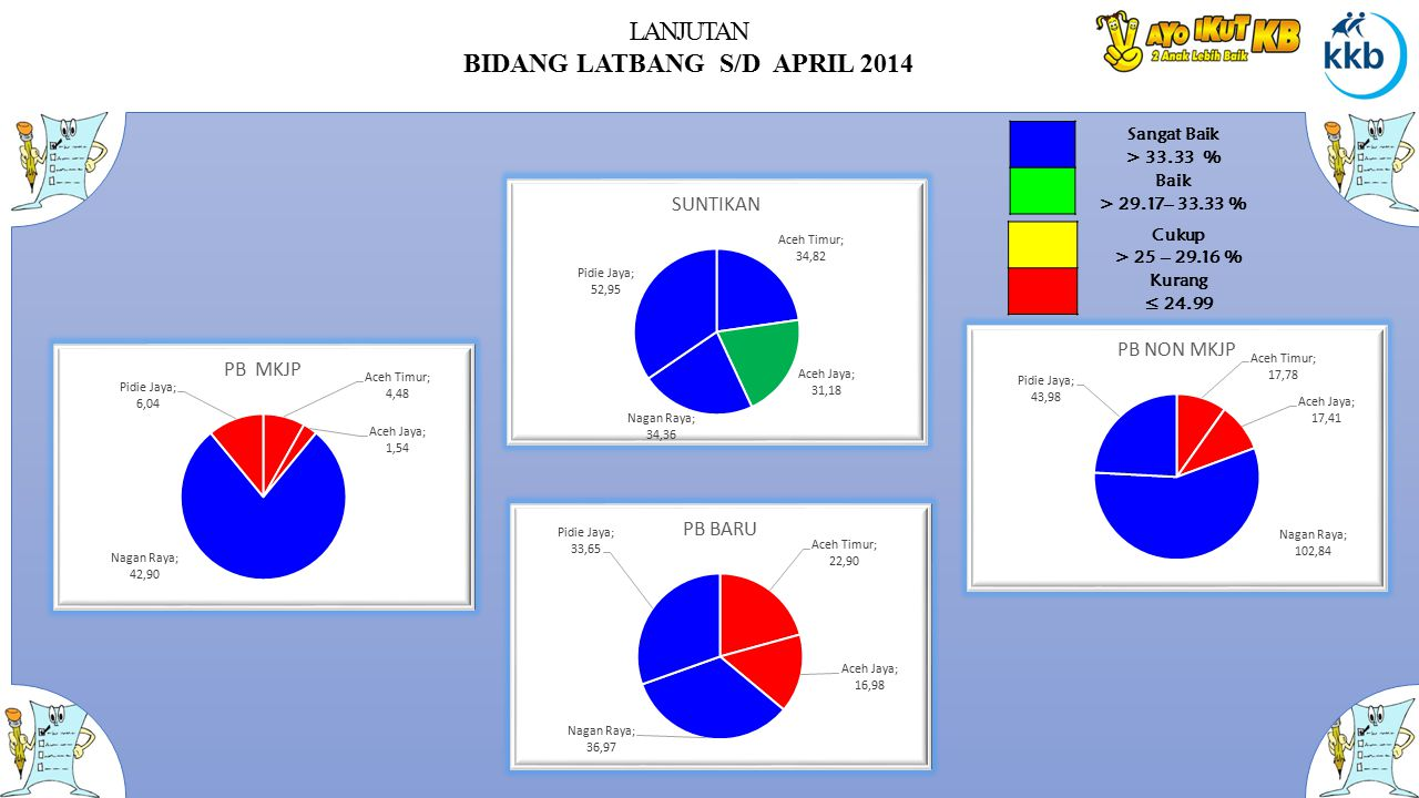 BIDANG LATBANG S/D APRIL 2014