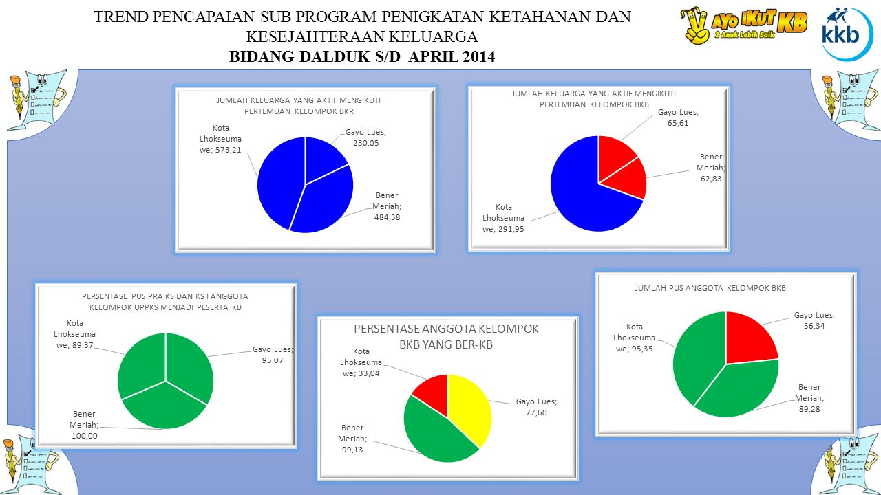 BIDANG DALDUK S/D APRIL 2014