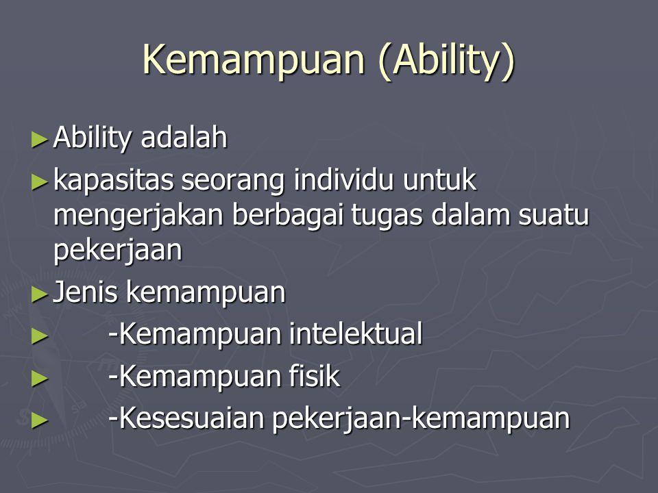 Kemampuan (Ability) Ability adalah