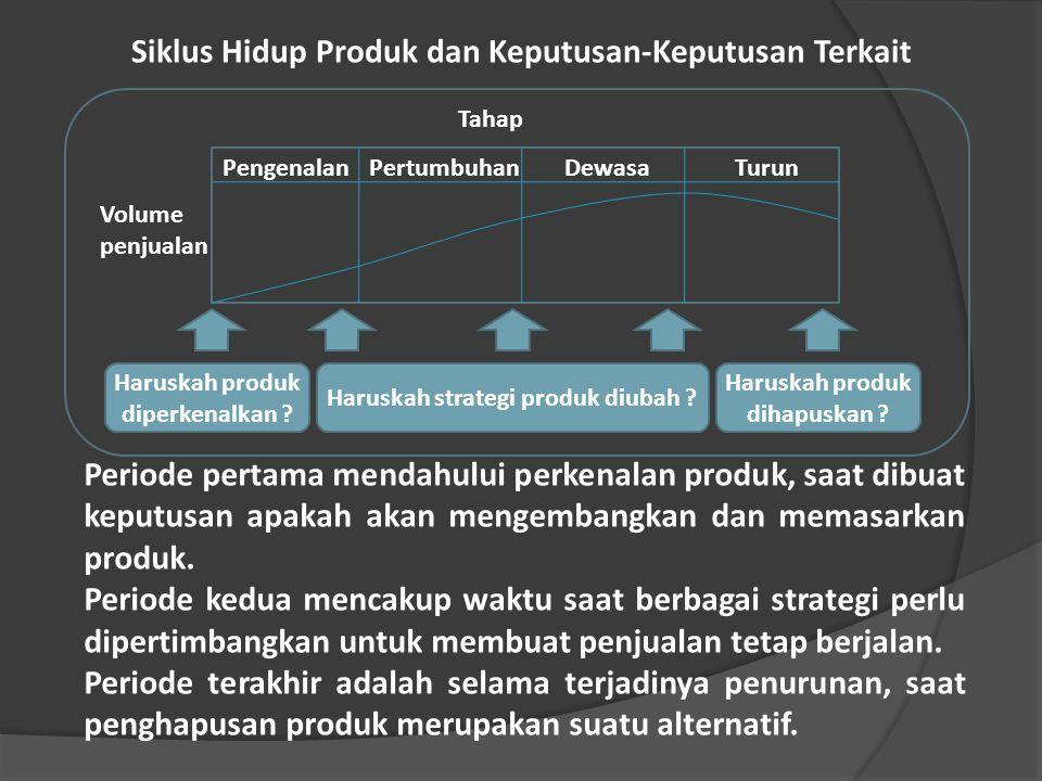 Siklus Hidup Produk dan Keputusan-Keputusan Terkait
