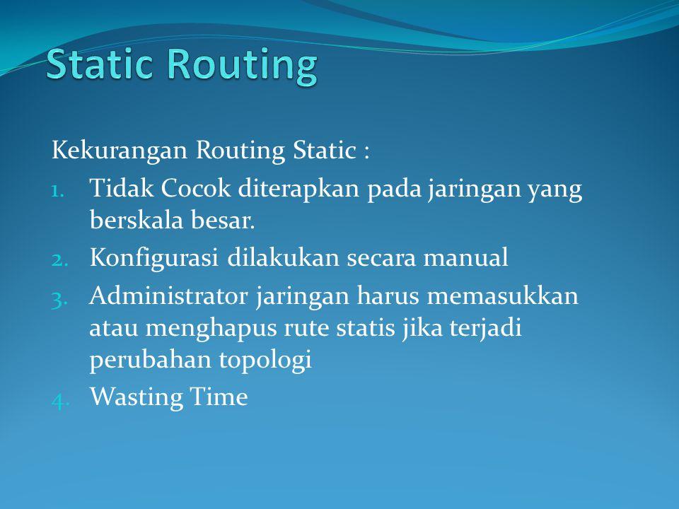 Static Routing Kekurangan Routing Static :