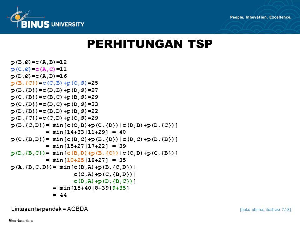 PERHITUNGAN TSP p(B,Ø)=c(A,B)=12 p(C,Ø)=c(A,C)=11 p(D,Ø)=c(A,D)=16
