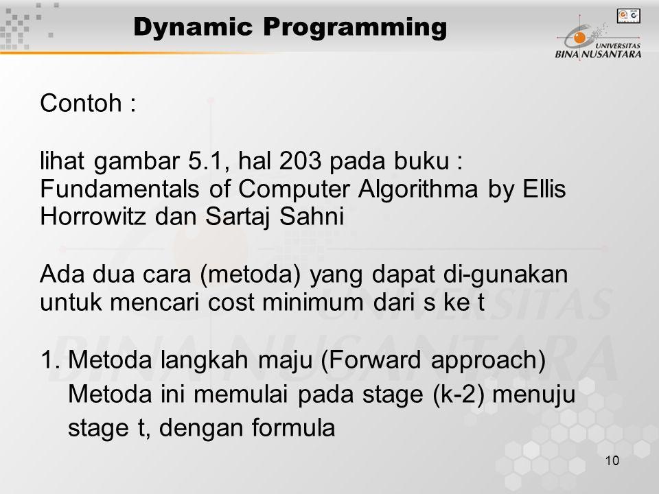 Dynamic Programming Contoh : lihat gambar 5.1, hal 203 pada buku : Fundamentals of Computer Algorithma by Ellis Horrowitz dan Sartaj Sahni.