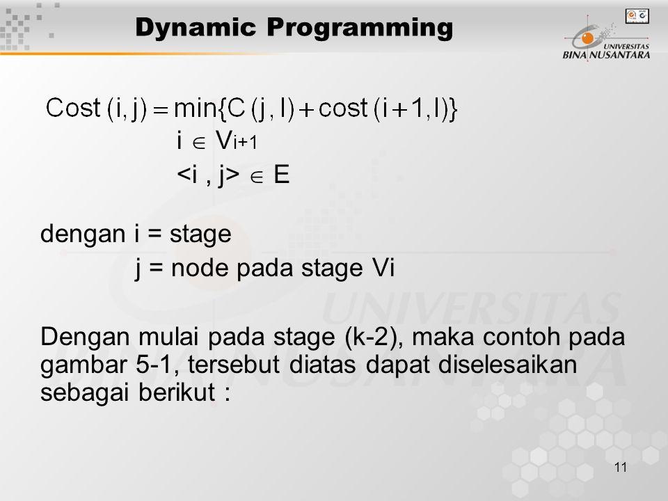 Dynamic Programming i  Vi+1. <i , j>  E. dengan i = stage. j = node pada stage Vi.