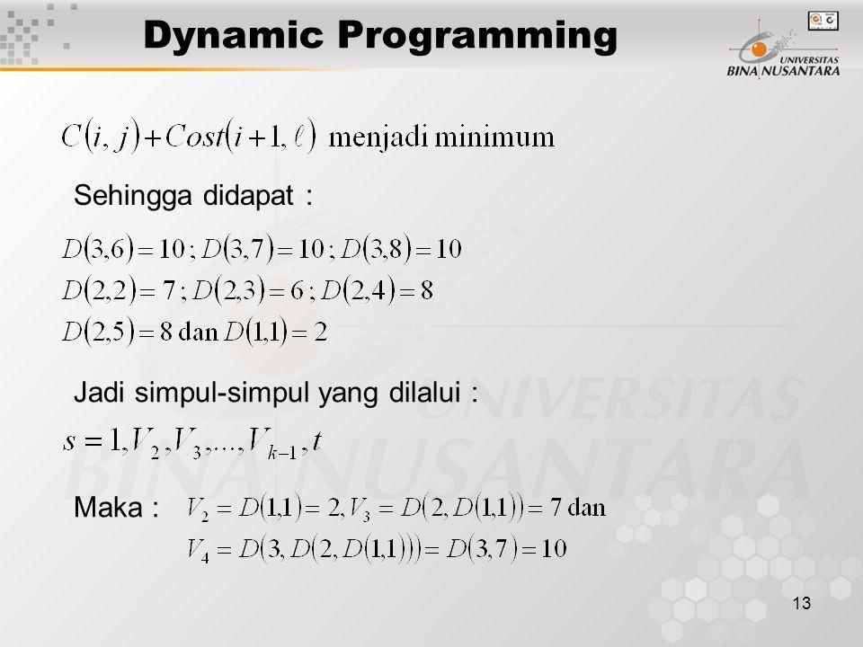 Dynamic Programming Sehingga didapat :