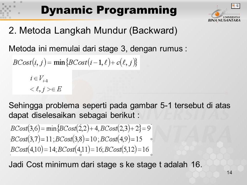 Dynamic Programming 2. Metoda Langkah Mundur (Backward)