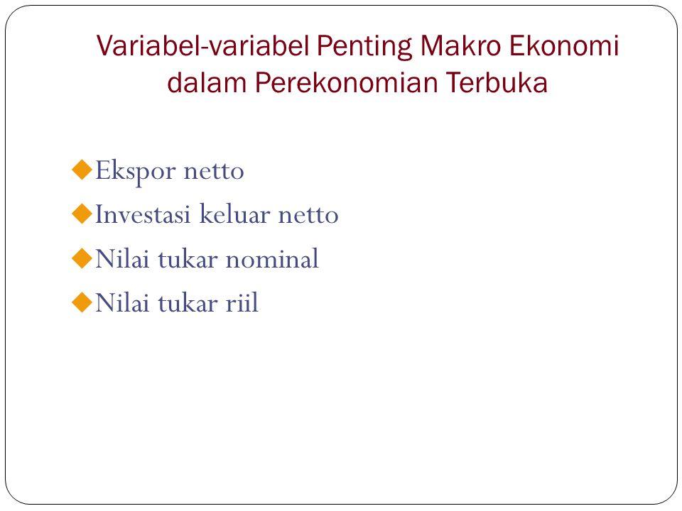 Variabel-variabel Penting Makro Ekonomi dalam Perekonomian Terbuka