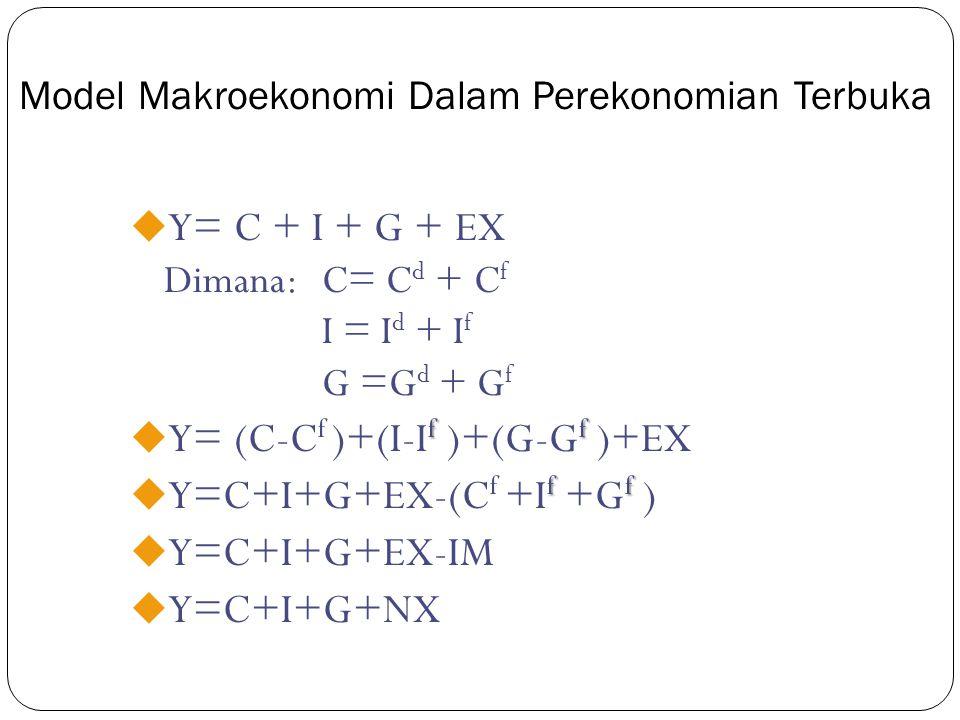 Model Makroekonomi Dalam Perekonomian Terbuka
