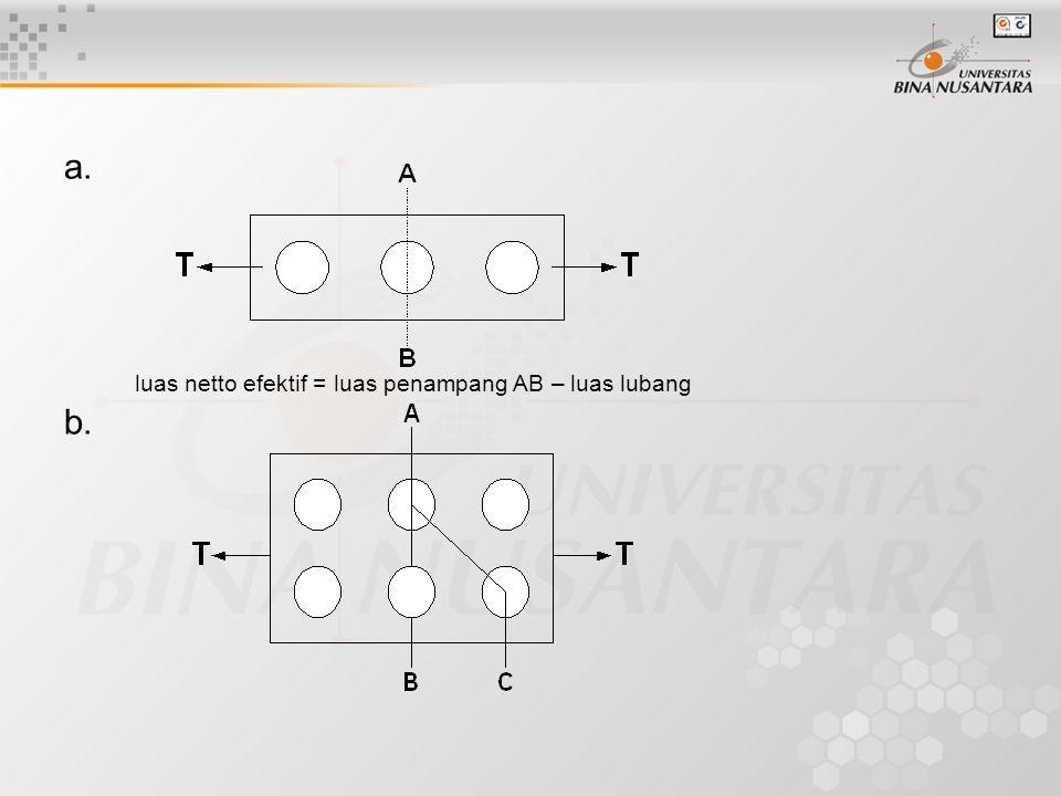 a. b. luas netto efektif = luas penampang AB – luas lubang