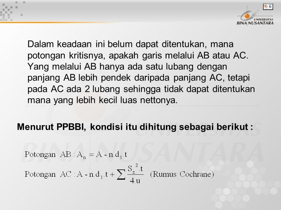 Menurut PPBBI, kondisi itu dihitung sebagai berikut :