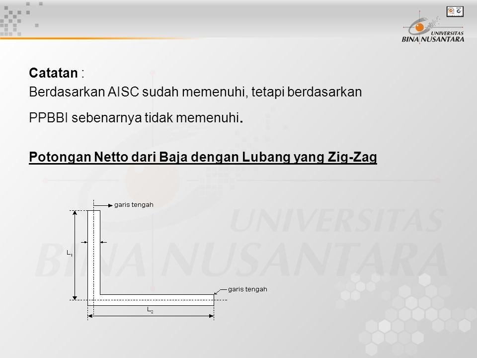Catatan : Berdasarkan AISC sudah memenuhi, tetapi berdasarkan.