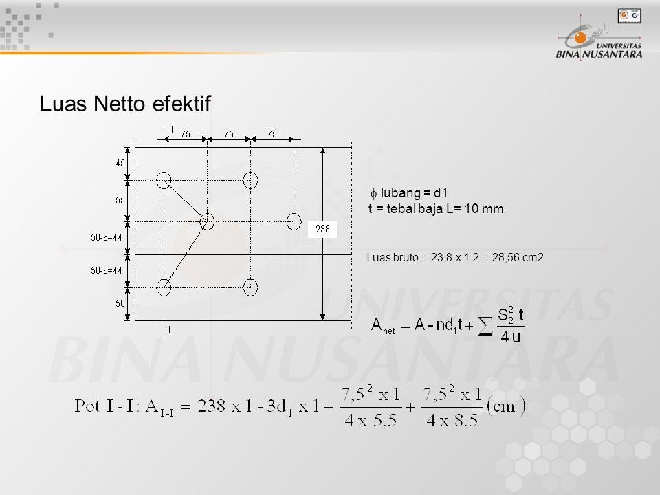 Luas Netto efektif Luas bruto =  lubang = d1 t = tebal baja L= 10 mm