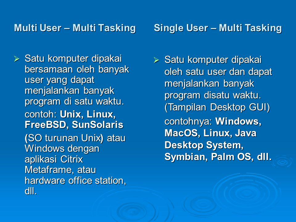 Multi User – Multi Tasking