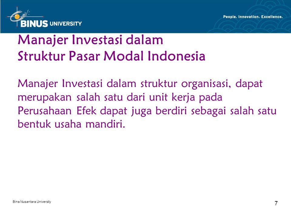 Manajer Investasi dalam Struktur Pasar Modal Indonesia