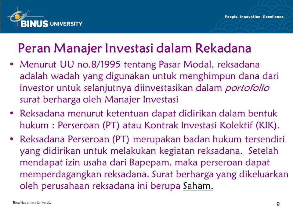Peran Manajer Investasi dalam Rekadana