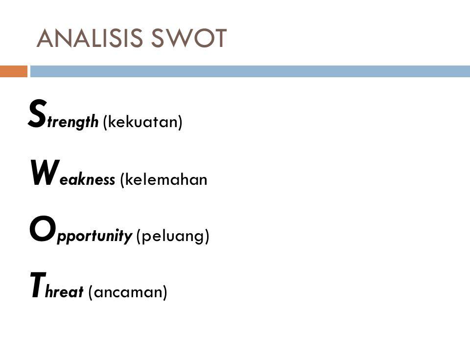 Strength (kekuatan) Weakness (kelemahan Opportunity (peluang)