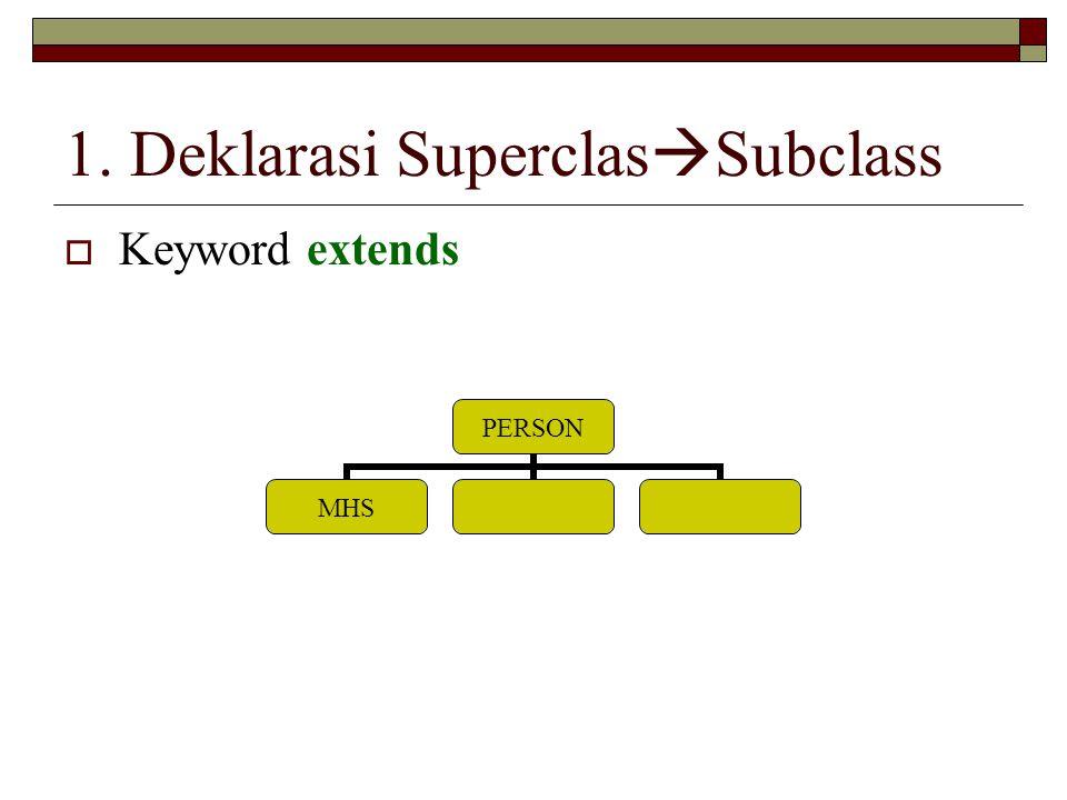 1. Deklarasi SuperclasSubclass