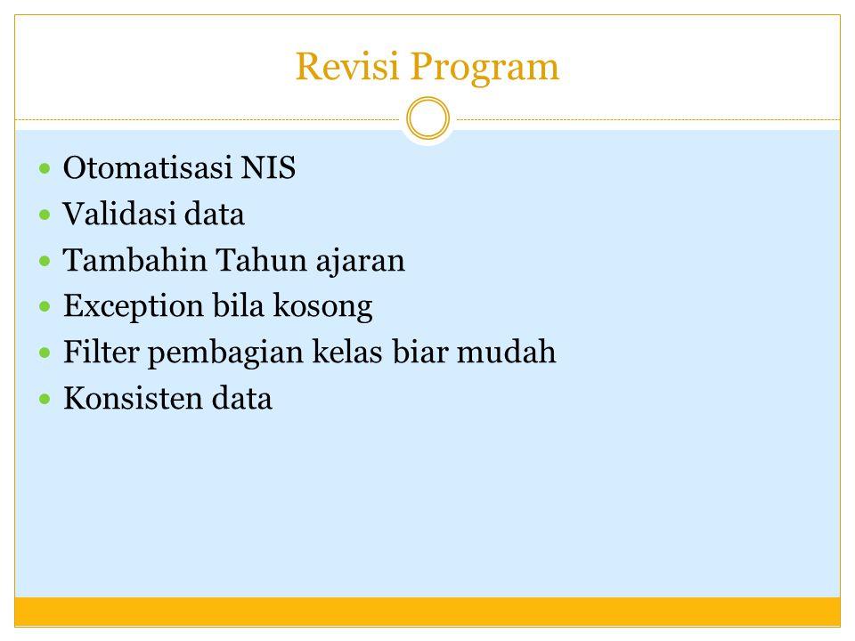 Revisi Program Otomatisasi NIS Validasi data Tambahin Tahun ajaran