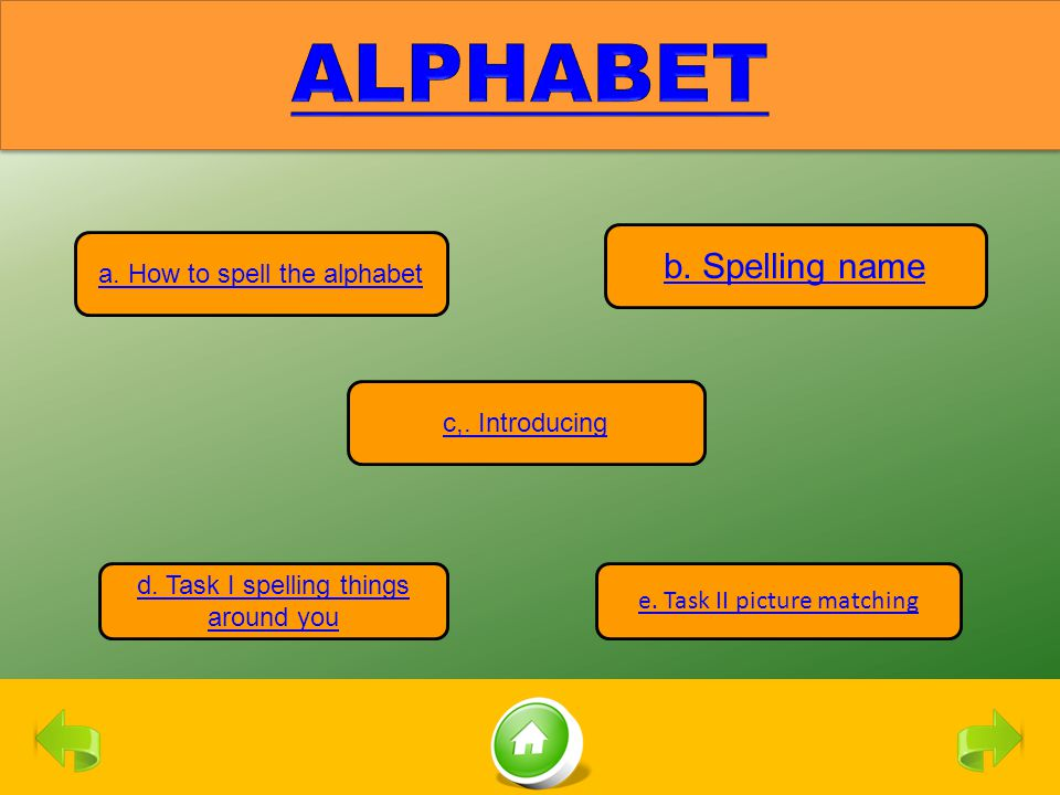 ALPHABET b. Spelling name a. How to spell the alphabet c,. Introducing