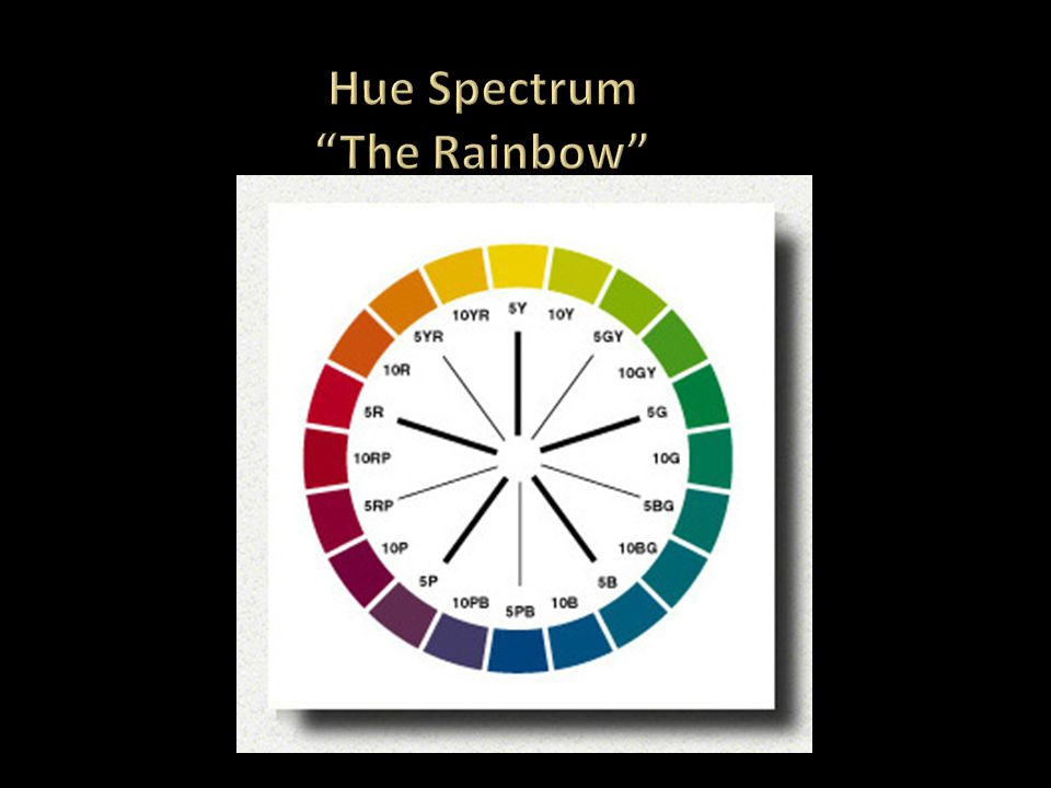 Hue Spectrum The Rainbow