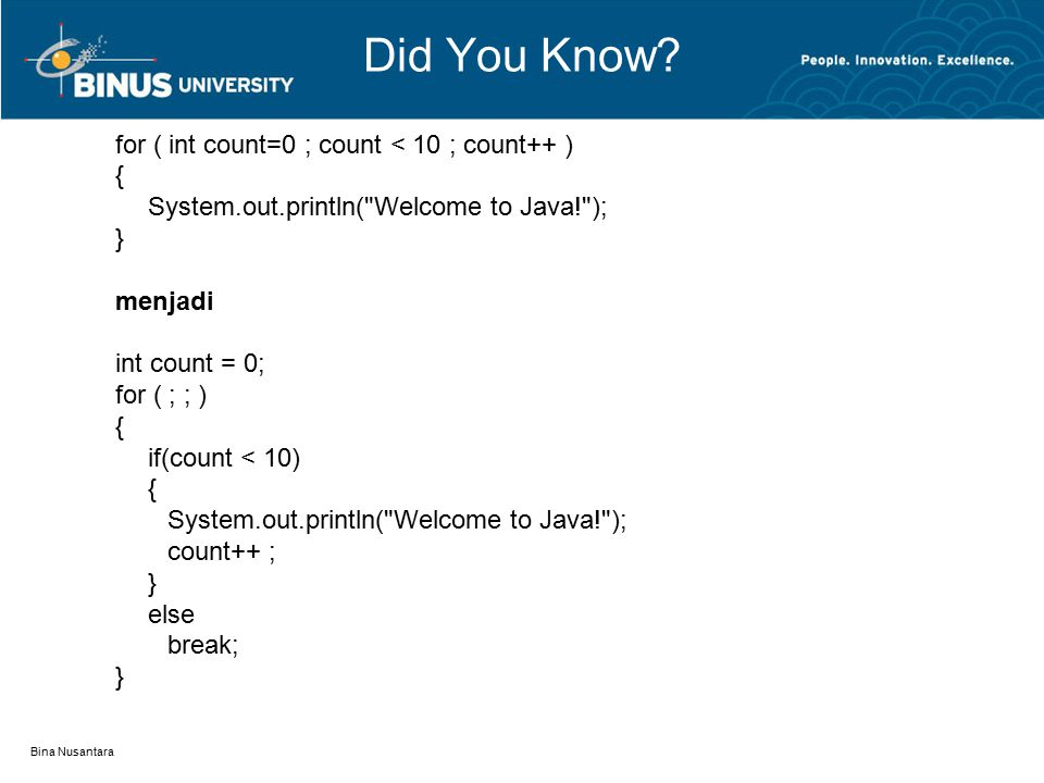 Did You Know for ( int count=0 ; count < 10 ; count++ ) {