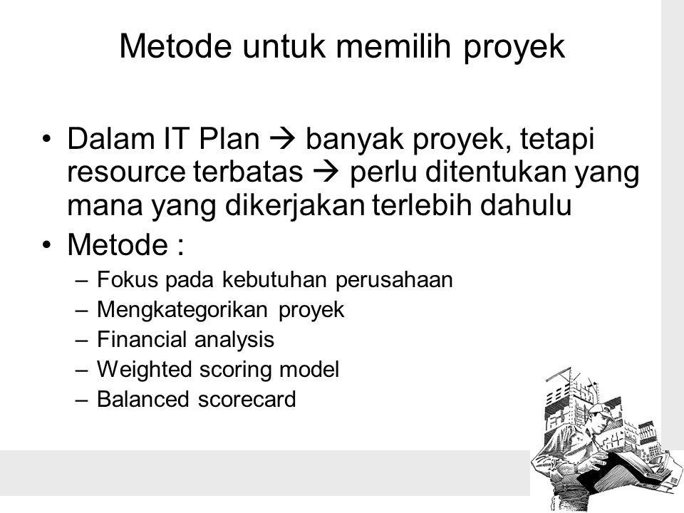 Metode untuk memilih proyek
