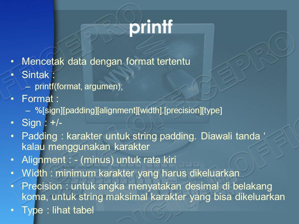 printf Mencetak data dengan format tertentu Sintak : Format :