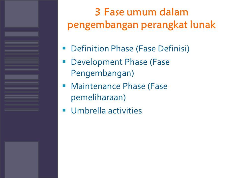 3 Fase umum dalam pengembangan perangkat lunak