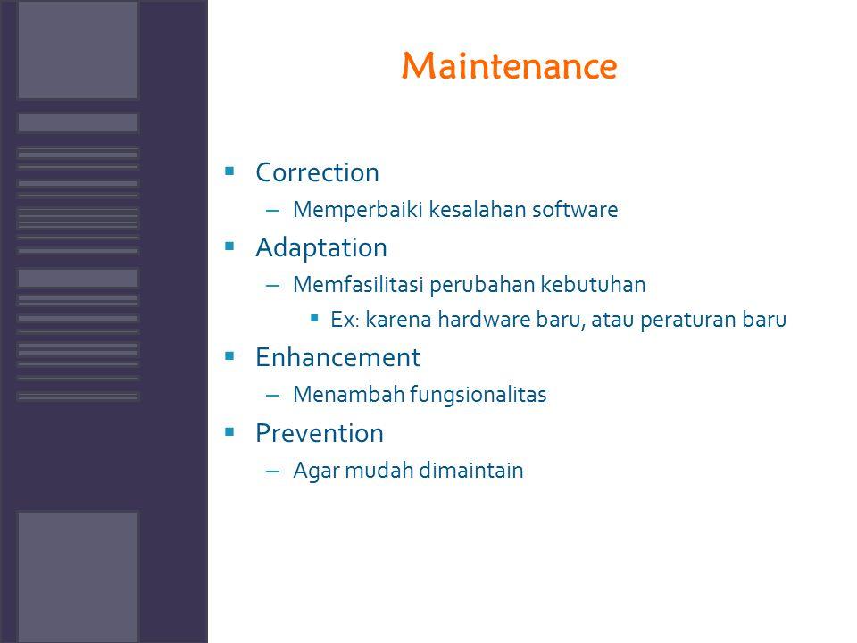 Maintenance Correction Adaptation Enhancement Prevention