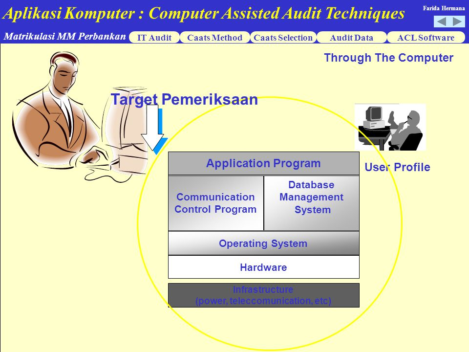 (power, teleccomunication, etc)